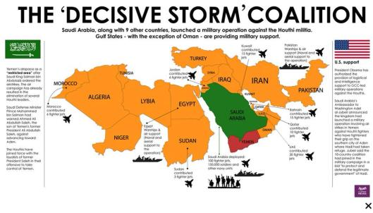Font: al-Arabiya